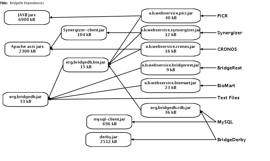 bmc atrium discovery and dependency mapping with Dependency Mapping Tools on Bmc Addm Servicenow Integration moreover 1279417 Automatyzacja Aktualizacji Cmdb I Procesu Zarzadzania Zasobami W Remedy Itsm 7 6 also Watch furthermore 1279417 Automatyzacja Aktualizacji Cmdb I Procesu Zarzadzania Zasobami W Remedy Itsm 7 6 besides Application Mapping Pdf 527536060.